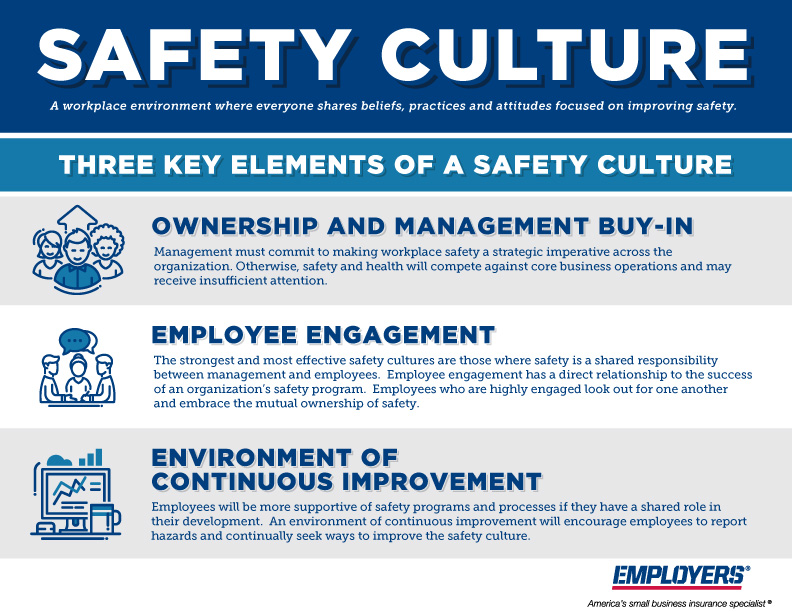 3 Key Elements of A Safety Culture | Jimmy Kinmartin, CPCU