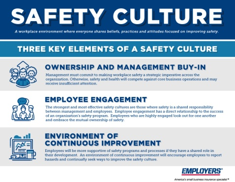 3 key elements of a safety culture jimmy kinmartin cpcu safety culture from employers compensation insurance company safetyculturev3 publicscrutiny Image collections